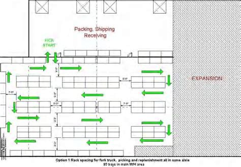 warehouse layout nulayout1jpg 74322 bytes warehouse office picture
