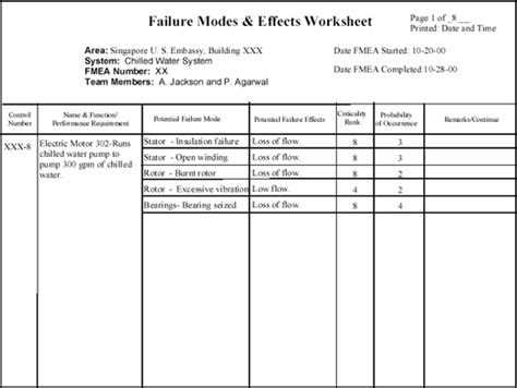 reliability report template reliability centered maintenance rcm wbdg whole