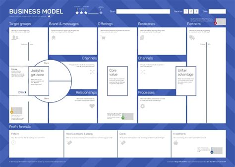 sle business model template template business model template