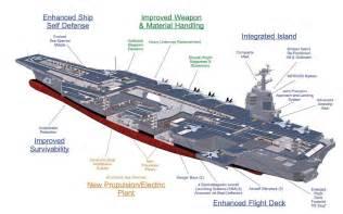 aircraft carrier photo index pcu gerald r ford cvn 78