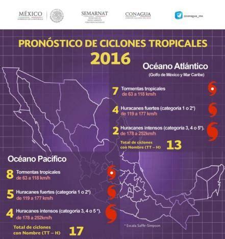predicciones para temporada de huracanes de 2016 en usa comenz 243 la temporada de huracanes 2016 en el pac 237 fico