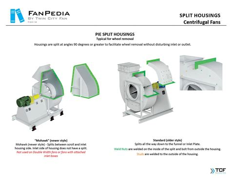 city fan companies radial tip and high efficiency fans city fan and