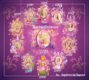 Barbie movies barbie in princess power kara doll pictures to pin on