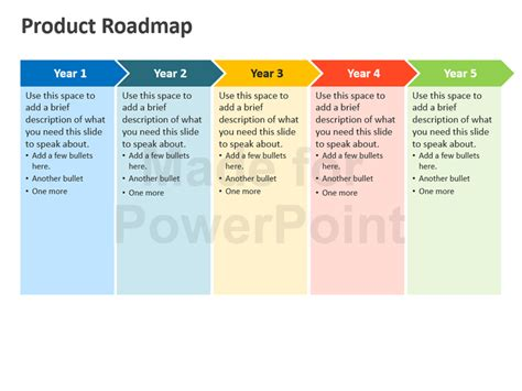 Roadmap Ppt Slide Product Roadmap Powerpoint Template Editable Ppt
