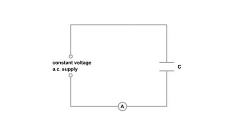 of capacitor in ac circuit higher bitesize physics capacitance revision page3