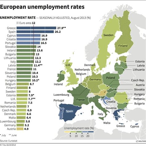 Mba Unemployment Rate by European Unemployment Rates Graphic Of The Day The