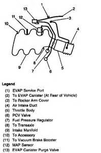 Brake Line Diagram For 2000 Pontiac Grand Prix Pontiac Grand Am Gt Vacuum Line Diagram For Pontiac Grand