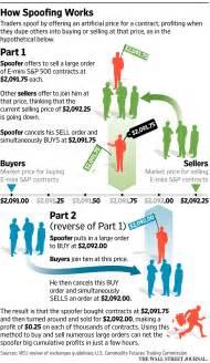 table wealth management charts graphs tables endowment wealth management 174