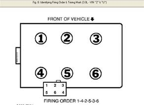 2000 Ford Taurus Firing Order I Need Firing Order From Coil To Cylinders For A Ford