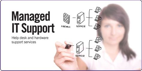Help Desk In Maryland by It Support World Richmond 2 Reviews It Support