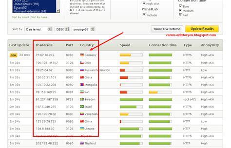 free proxy ip and fresh proxy list united states proxy page 1 autos weblog