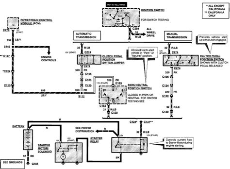 which does the ton go in diagram 1994 ford ranger engine wiring diagram schematic explorer