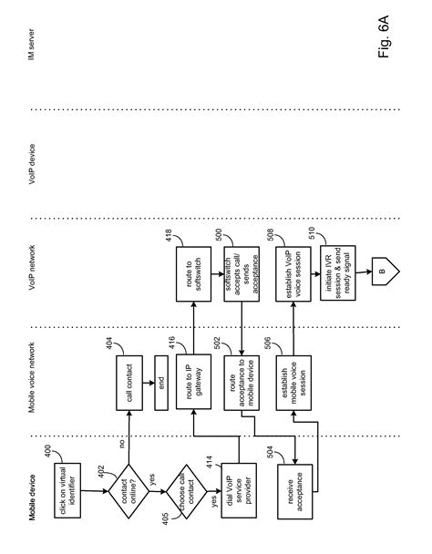 mobile voip registration patent us20080175225 just in time call registration for