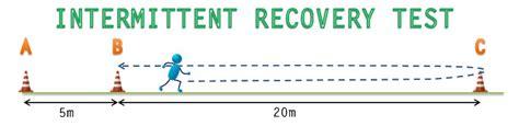 yo yo intermittent recovery test yo yo intermittent recovery test ultimate soccer fitness