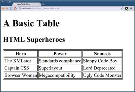 how to build tables in html5 dummies