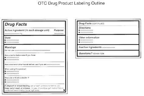Cfr Code Of Federal Regulations Title 21 Medication Label Template