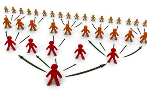 Viral Marketing Ali Arifin marketing viral contagiante e revolucionador