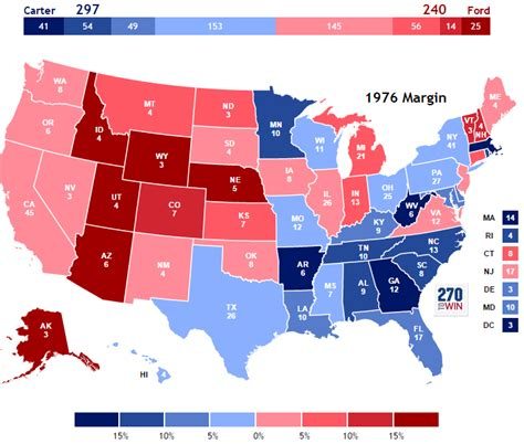 the us presidential election presidential election of 1976