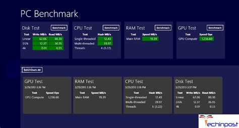 list  benchmark test windows  softwares  pc guide