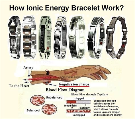 ion fans do they work ion negative bracelet best bracelet 2018
