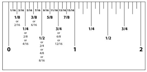 how to read dimensions best photos of ruler measurements in inches how to read measurements on ruler measurements on