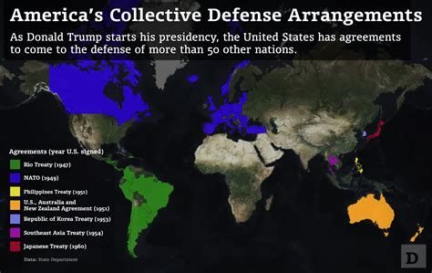 Usa Ministries List Mapped America S Collective Defense Agreements Defense One