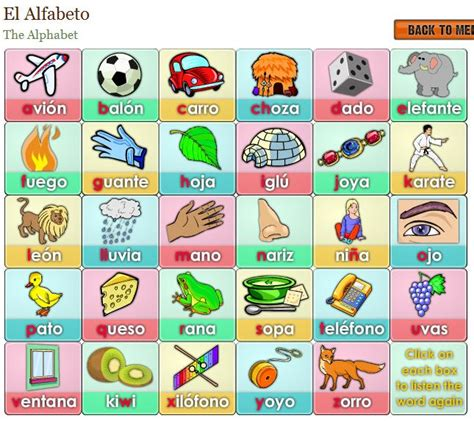 el abecedario familia www onlinefreespanish com
