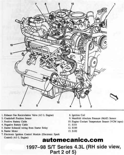 bandas y cadenas de tiempo automecanico g motors st series sensores y componentes mecanica automotriz