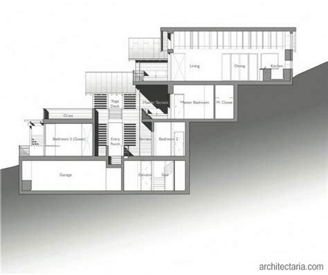 Desain Rumah Lebih Rendah Dari Jalan   desain rumah lebih rendah dari jalan dev gaol