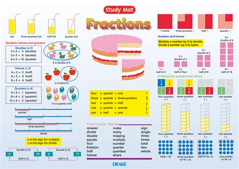 How To Study For Mat numeracy study mats fractions study mat