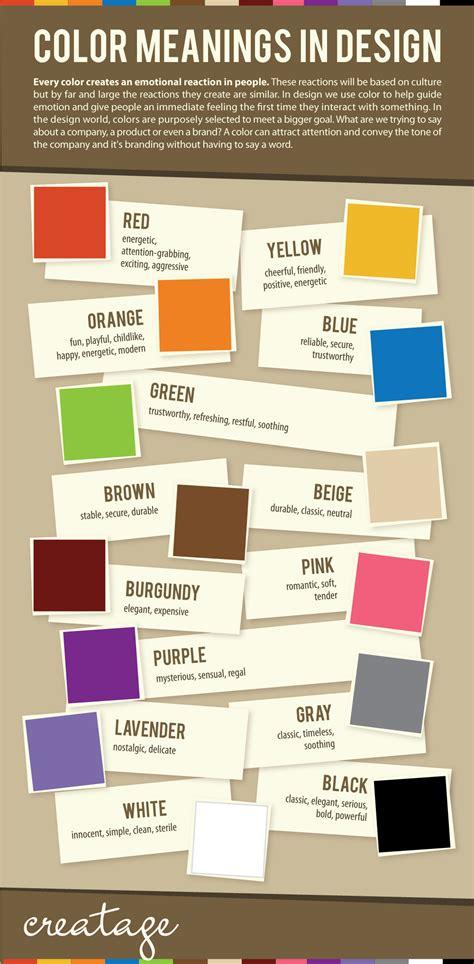the significance of color in design interior design color significado de los colores en dise 241 o infografia