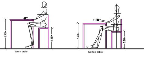 typical seating height body measurements ergonomics for table and chair dining