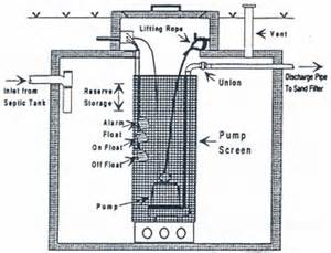 septic alarm wiring diagram septic electrical wiring diagram mifinder co