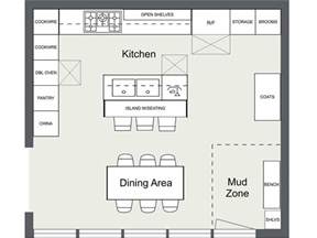 kitchen layout ideas floor plan with island and appliance awesome design digsdigs