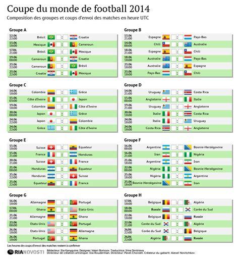 coupe du monde de football 2014 coupe du monde de football 2014 sputnik