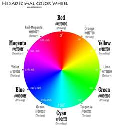 hex color wheel hexadecimal color wheel photography light colors