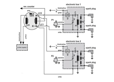 ignition tachometer wiring diagram ducati get free image