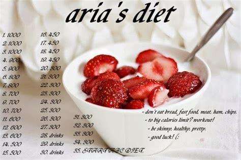 Myproana Fruit Detox by Diets Pro Room