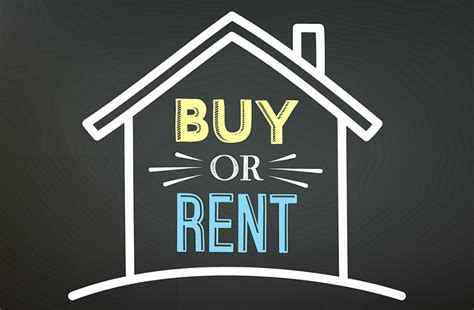 should i buy or rent a house should i buy or rent a house calculator 28 images ucbi mortgage rates and