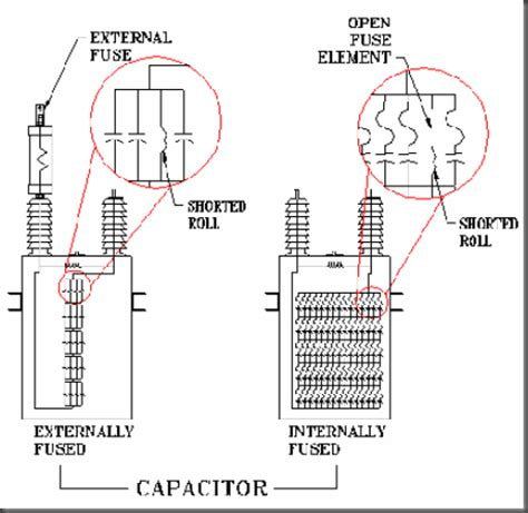 capacitor banks rating shunt capacitor rating 28 images load flow analysis of 132 kv substation using etap software