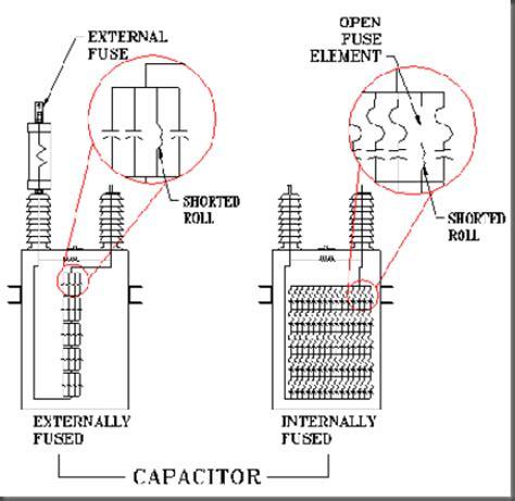what is a shunt capacitor bank kapasitor bank shunt capacitor banks