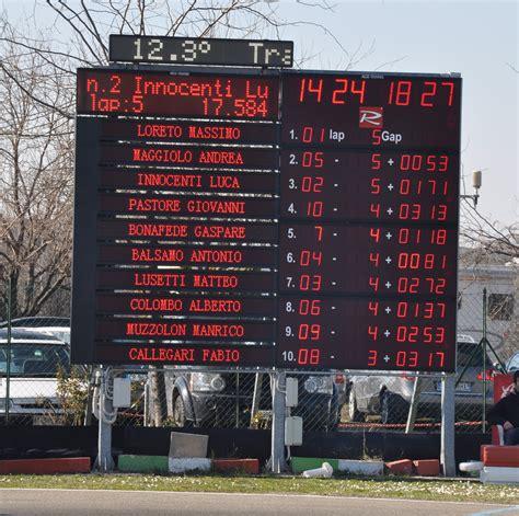 racing minicar fiorano il circuito