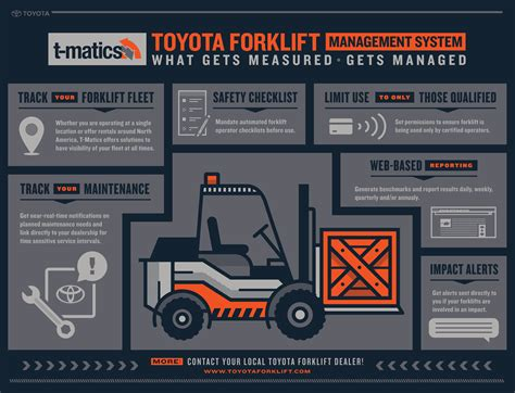 Toyota Inspection Cost How To Manage Your Fleet With T Matics Southeast
