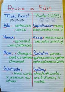 Revise Essay by Revise Vs Edit Cups Arms Acronyms Teaching Writing