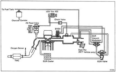 88 toyota 22re engine diagram get free image about