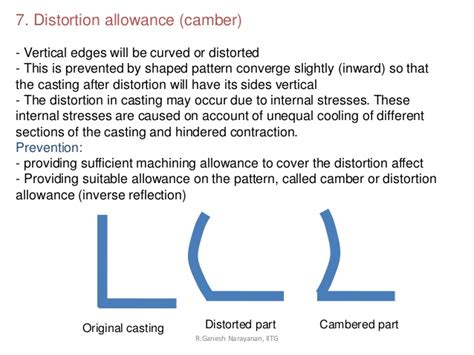 pattern allowances nptel casting process