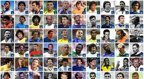 Meilleurs Joueurs De Mba by Les 100 Meilleurs Joueurs De L Histoire De La Coupe Du