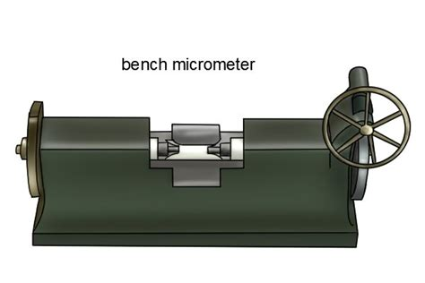 bench micrometer working a brief history of the spanner
