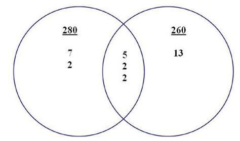 venn diagram calculator 3 circles venn diagrams read probability ck 12 foundation