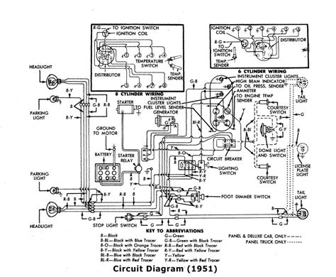 1950 ford custom wiring diagram wiring diagram with